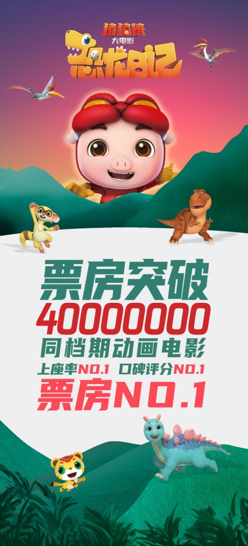 《猪猪侠大电影·恐龙日记》创五一档动画电影票房纪录